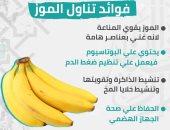 إنفوجراف.. معلومة طبية رمضانية.. فوائد تناول الموز