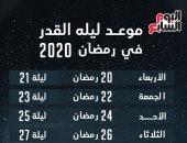 26 توصية من دار الإفتاء المصرية لإحياء ليلة القدر.. تعرف عليها
