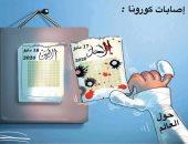 كاريكاتير صحيفة سعودية.. عدد إصابات فيروس كورونا أصبحت معيار لمقياس الزمن
