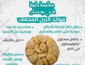 إنفوجراف.. معلومة طبية رمضانية.. فوائد التين المجفف على سفرة رمضان