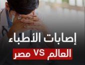 """بالأرقام.. مقارنة بين إصابات الأطباء فى مصر والعالم والنتيجة مفاجآة """"فيديو"""""""