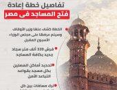 إنفوجراف.. تفاصيل خطة إعادة فتح المساجد فى مصر