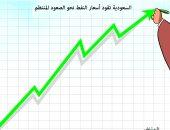 كاريكاتير صحيفة سعودية.. السعودية تقود النفط نحو الصعود المنتظم