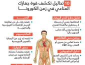إنفو جراف.. 10 تحاليل تكشف قوة جهازك المناعى