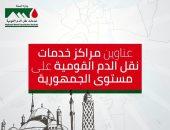 صور.. عناوين وتليفونات بنوك الدم القومية بمحافظات الجمهورية لاستقبال المتبرعين