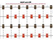 مخطط ترتيب صفوف المصلين تمهيدا لفتح المساجد السبت المقبل