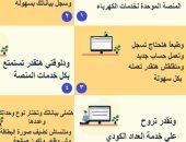 فيديو.. خطوات التقديم على طلب تركيب عداد الكهرباء الكودى