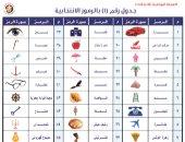 صور.. الوطنية للانتخابات تخصص 100 رمزا انتخابيا للمرشحين الفردى و158 للقوائم