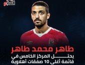 """شبانه فى لايف """" اليوم السابع"""": الأهلى يفعل عقد طاهر بعد سلامته طبياً"""