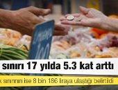 تقرير: حد الجوع فى تركيا يتضاعف 5.3 مرات خلال 17 عاما