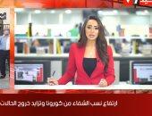 موجز المحافظات من تليفزيون اليوم السابع: مصابو كورونا يخرجون من مستشفيات العزل