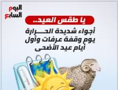 """طقس العيد.. أجواء شديدة الحرارة بوقفة عرفات وأول أيام عيد الأضحى""""إنفوجراف"""""""