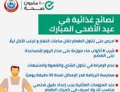 6 نصائح غذائية من وزارة الصحة يجب اتباعها فى عزومات عيد الأضحى.. إنفوجراف