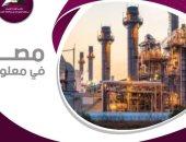إنفوجراف.. مصر أكبر وجهة للاستثمارات الصينية فى المنطقة العربية بتكلفة 28.5 مليار دولار