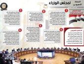 إنفوجراف.. الحصاد الأسبوعى لمجلس الوزراء.. 12 قرارا و9 أنشطة