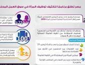 انفوجراف .. مصر تطلق برنامج لتكثيف توظيف المرأة فى سوق العمل المحلى