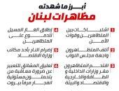 إنفوجراف.. أبرز ما شهدته مظاهرات لبنان