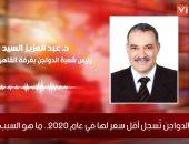 رئيس شعبة الدواجن يكشف لـ تليفزيون اليوم السابع أسباب انخفاض الأسعار بالأسواق