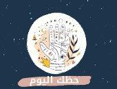 حظك اليوم وتوقعات الأبراج الاثنين 21/9/2020 على الصعيد المهنى والعاطفى والصحى