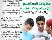 خطوات الاستعلام عن زيادة درجات التظلم على نتيجة الثانوية العامة.. إنفو جراف