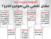 الدولة عملت إيه عشان تقضى على طوابير الخبز؟ (إنفو جراف)