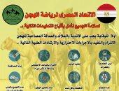 8 شروط يقررها الاتحاد المصرى للهجن لعودة الهجانة للسباقات فى أكتوبر القادم