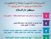 إنفوجراف.. مشروعات الكهرباء المنتهية بمدينة دار السلام سوهاج بتكلفة 49 مليون