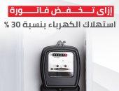 إزاى تخفض فاتورة استهلاك الكهرباء بنسبة 30%.. إنفو جراف
