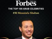 مصطفى شعبان ضمن قائمة أفضل 100 شخصية عربية للمرة الثانية