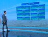 """""""صباح الخير يا مصر"""" يستعرض درجات الحرارة المتوقعة اليوم بمحافظات مصر"""