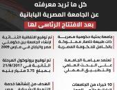 كل ما تريد معرفته عن الجامعة المصرية اليابانية بعد الافتتاح الرئاسى.. إنفوجراف
