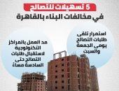 5 تسهيلات للتصالح فى مخالفات البناء بالقاهرة.. إنفوجراف