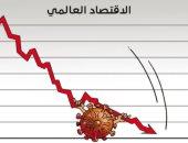 كاريكاتير.. كورونا يجبر الاقتصاد العالمى على الهبوط