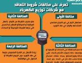 جهاز تنظيم الكهرباء ينشر مخالفات شروط التعاقد مع شركات التوزيع
