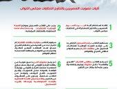 وزيرة الهجرة تجيب على استفسارات بشأن آليات تصويت الناخبين خارج مصر