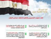 خطوات تصويت المصريين بالخارج بانتخابات مجلس النواب 2020