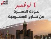 عودة العمرة من خارج السعودية 1 نوفمبر.. إنفو جراف