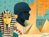 دار الإفتاء تؤكد حفظ الله لمصر رغم طمع الطامعين ومكر الماكرين.. فيديو