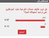 87% من القراء يؤيدون تكثيف حملات توعية المواطنين بضرورة ترشيد استخدام المياه