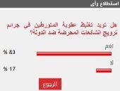 83% من القراء يؤيدون تغليظ عقوبة المتورطين في ترويج الشائعات المحرضة