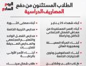 إعفاء 2 مليون و100 ألف طالب من المصروفات المدرسية يفضح أكاذيب الجزيرة.. فيديو