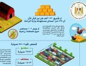 وزارة البيئة تجمع 38% من المستهددف بموسم قش الأرز العام الجارى