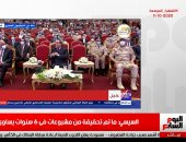 رسائل الرئيس السيسي بالندوة التثقيفية فى تغطية تليفزيون اليوم السابع