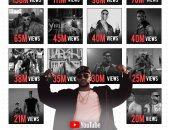 30 أغنية x سنتين.. محمد رمضان يحصد ملايين المشاهدات على يوتيوب
