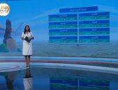 """""""صباح الخير يا مصر"""" يستعرض حالة الطقس.. والعظمى بالقاهرة 30 درجة.. فيديو"""
