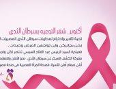 القومى للمرأة: مبادرة الرئيس للكشف المبكر عن سرطان الثدى انتصار لمحاربات المرض