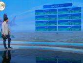 """""""صباح الخير يا مصر"""" يستعرض طقس اليوم.. والعظمى بالقاهرة 30.. فيديو"""