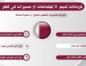 عيد الميلاد والالتقاء بالأقارب أو الجيران يقود للحبس في قطر..ديكتاتورية تميم