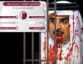 جرائم الدوحة .. تقرير يرصد انتهاكات نظام تميم ضد المرأة القطرية