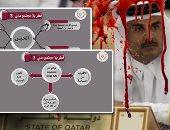 وما الدوحة إلا سجن كبير .. كيف يقهر أمير قطر شعبه وينتهك حقه بقوانين قمعية؟